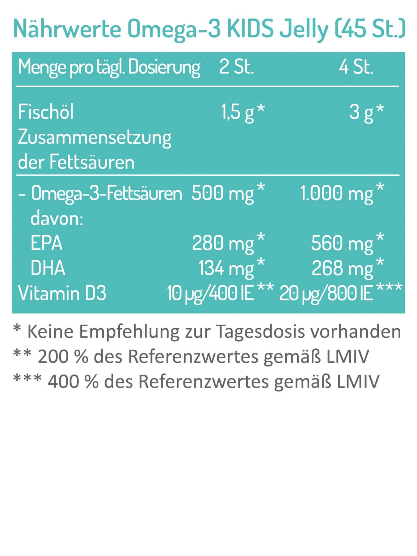 Omega-3 KIDS Jelly 6